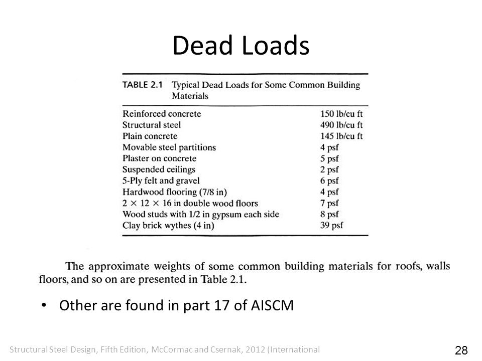 Dead Loads Other are found in part 17 of AISCM 28