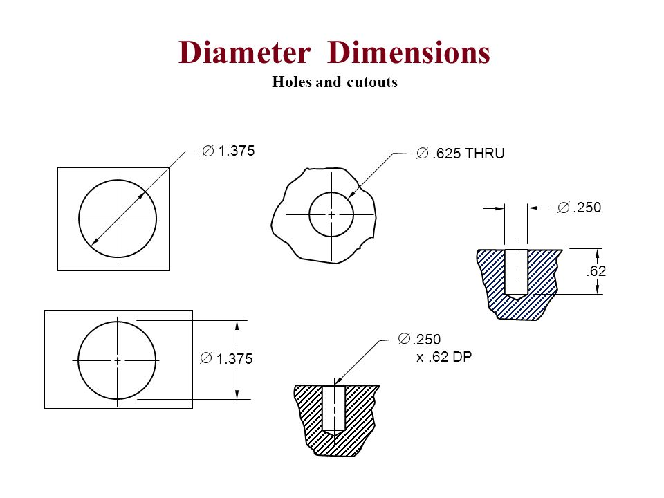 Diameter Dimensions Holes and cutouts 1.375 .625 THRU .250 .62 .250