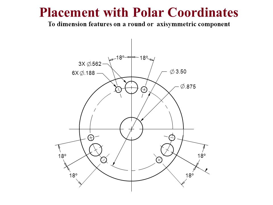 Placement with Polar Coordinates To dimension features on a round or axisymmetric component