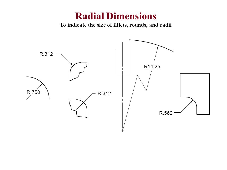 To indicate the size of fillets, rounds, and radii