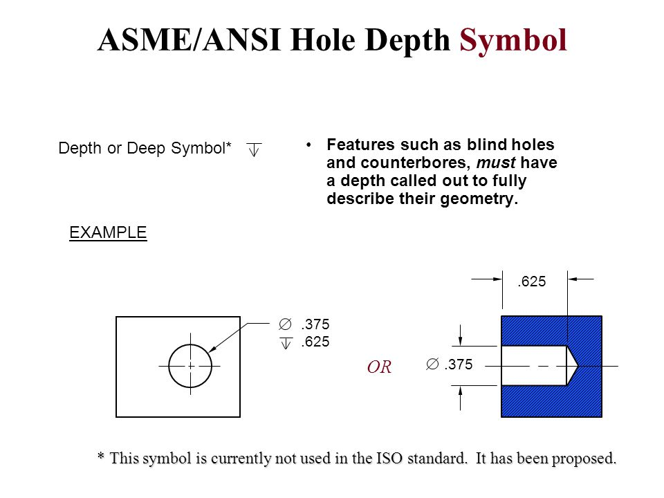Difference Between ANSI and ASME