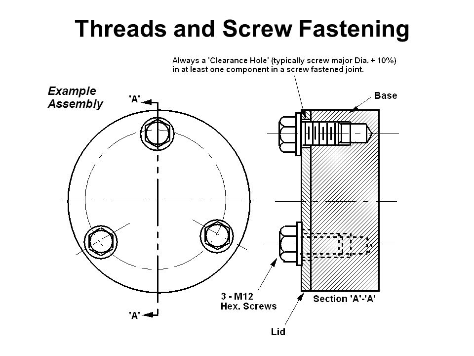 Threads and Screw Fastening