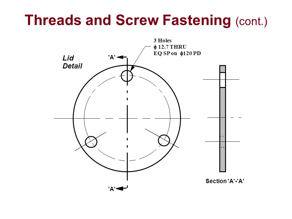 Threads and Screw Fastening (cont.)