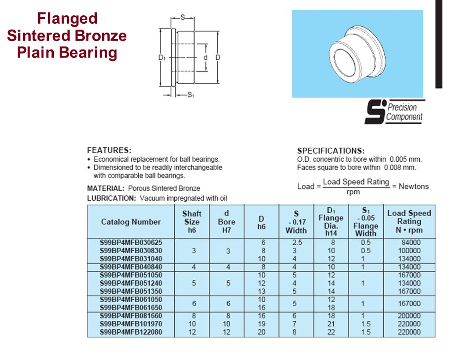 Flanged Sintered Bronze Plain Bearing