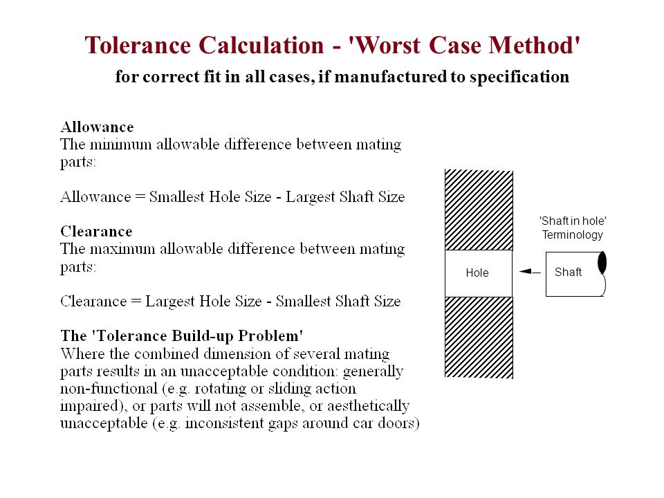 Tolerance Calculation - Worst Case Method