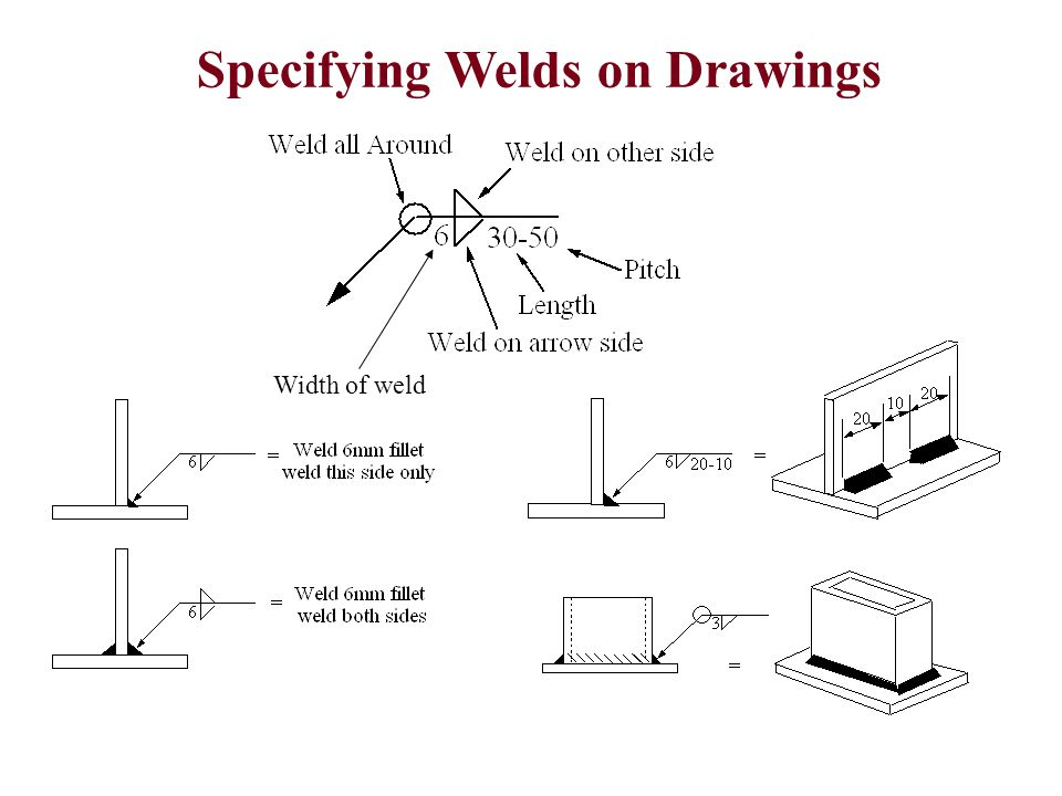 Specifying Welds on Drawings