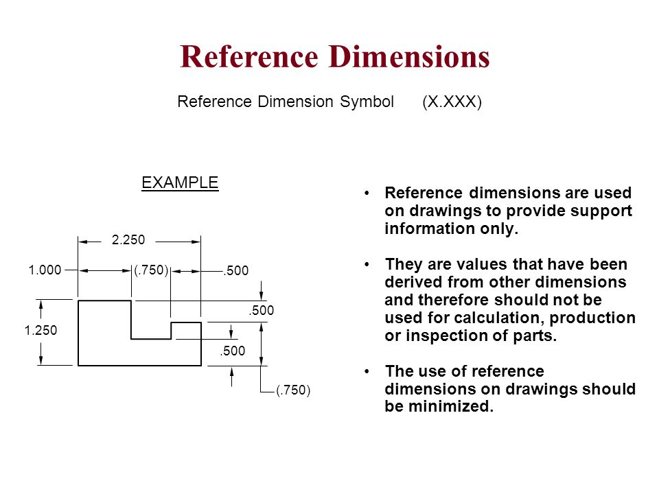 Reference Dimensions Reference Dimension Symbol (X.XXX) EXAMPLE