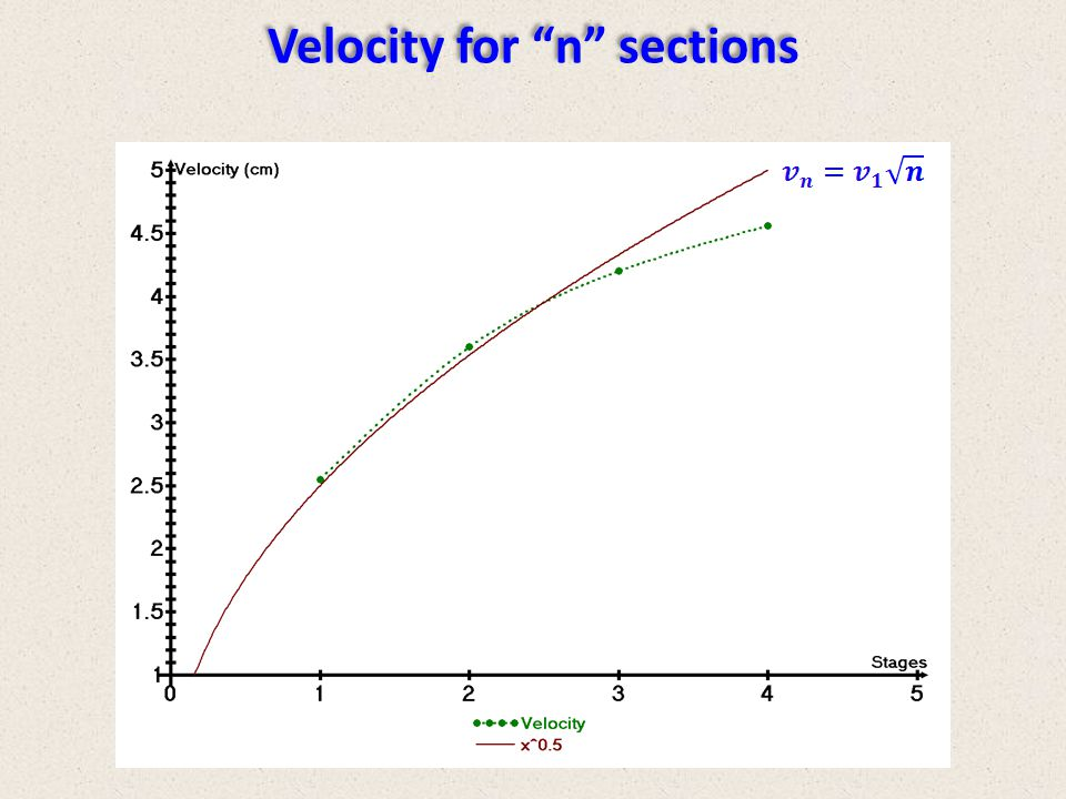 Velocity for n sections