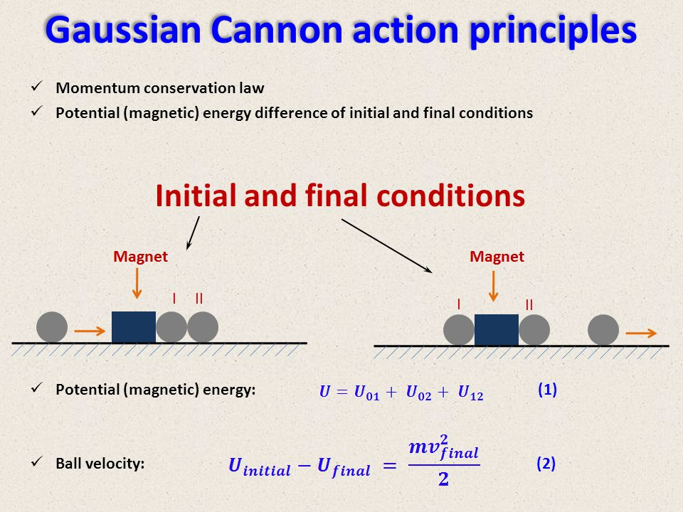 Gaussian Cannon action principles