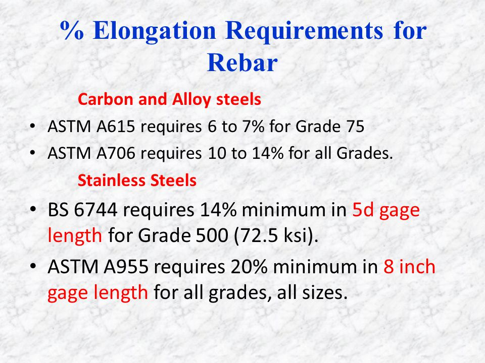 % Elongation Requirements for Rebar
