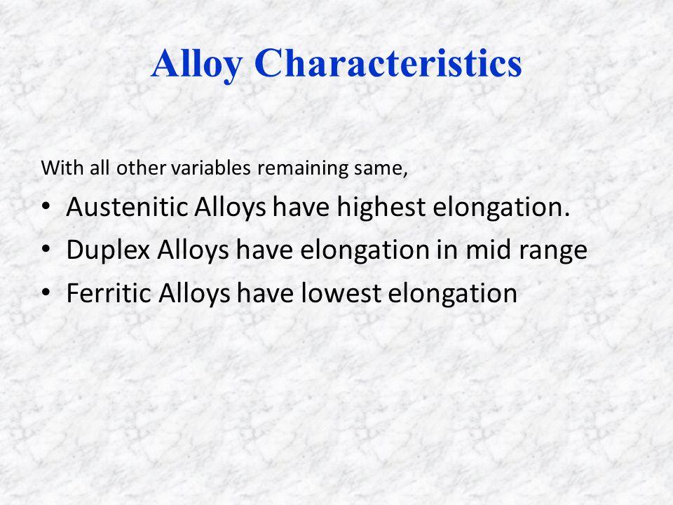 Alloy Characteristics