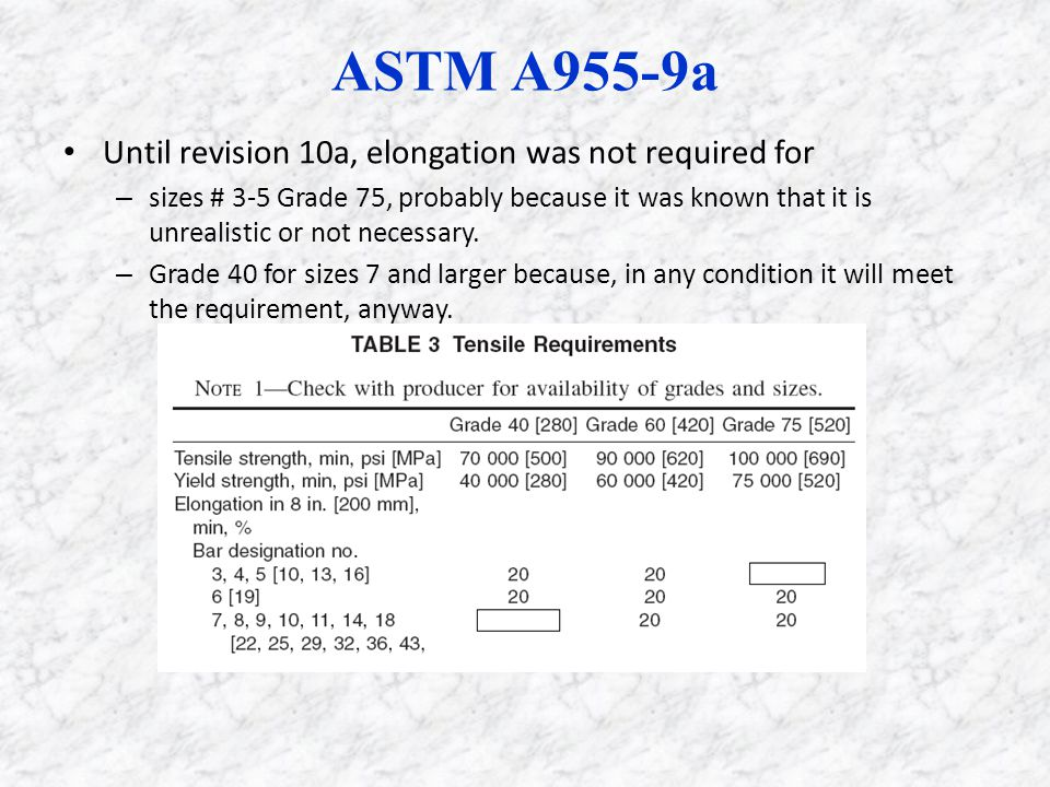 ASTM A955-9a Until revision 10a, elongation was not required for