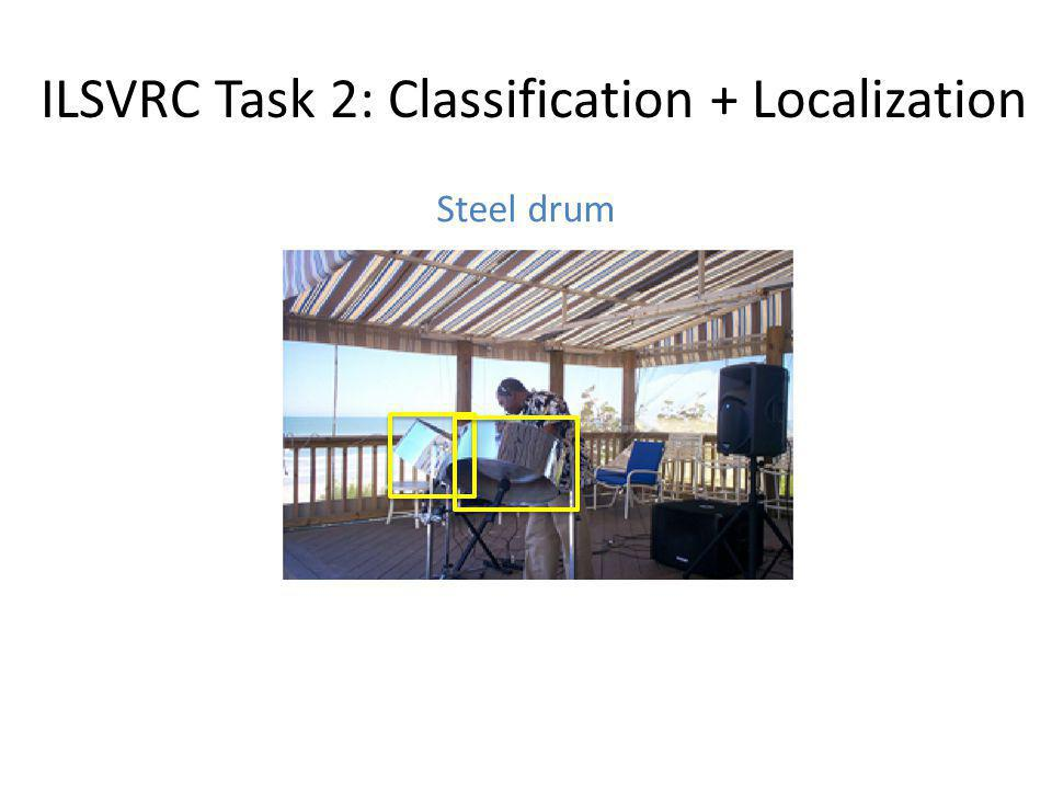 ILSVRC Task 2: Classification + Localization