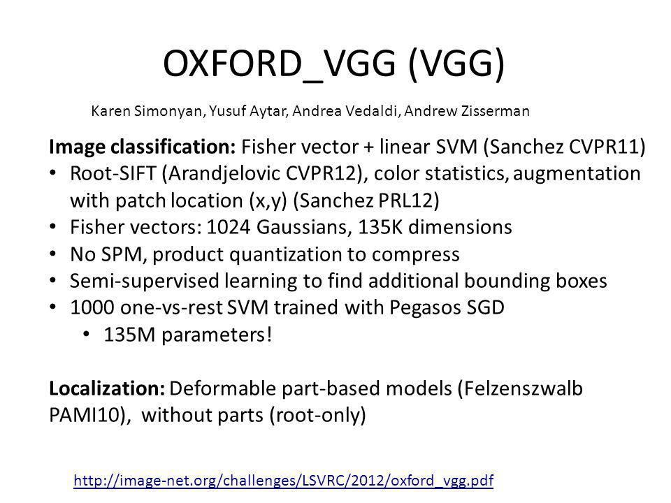 OXFORD_VGG (VGG) Karen Simonyan, Yusuf Aytar, Andrea Vedaldi, Andrew Zisserman. Image classification: Fisher vector + linear SVM (Sanchez CVPR11)