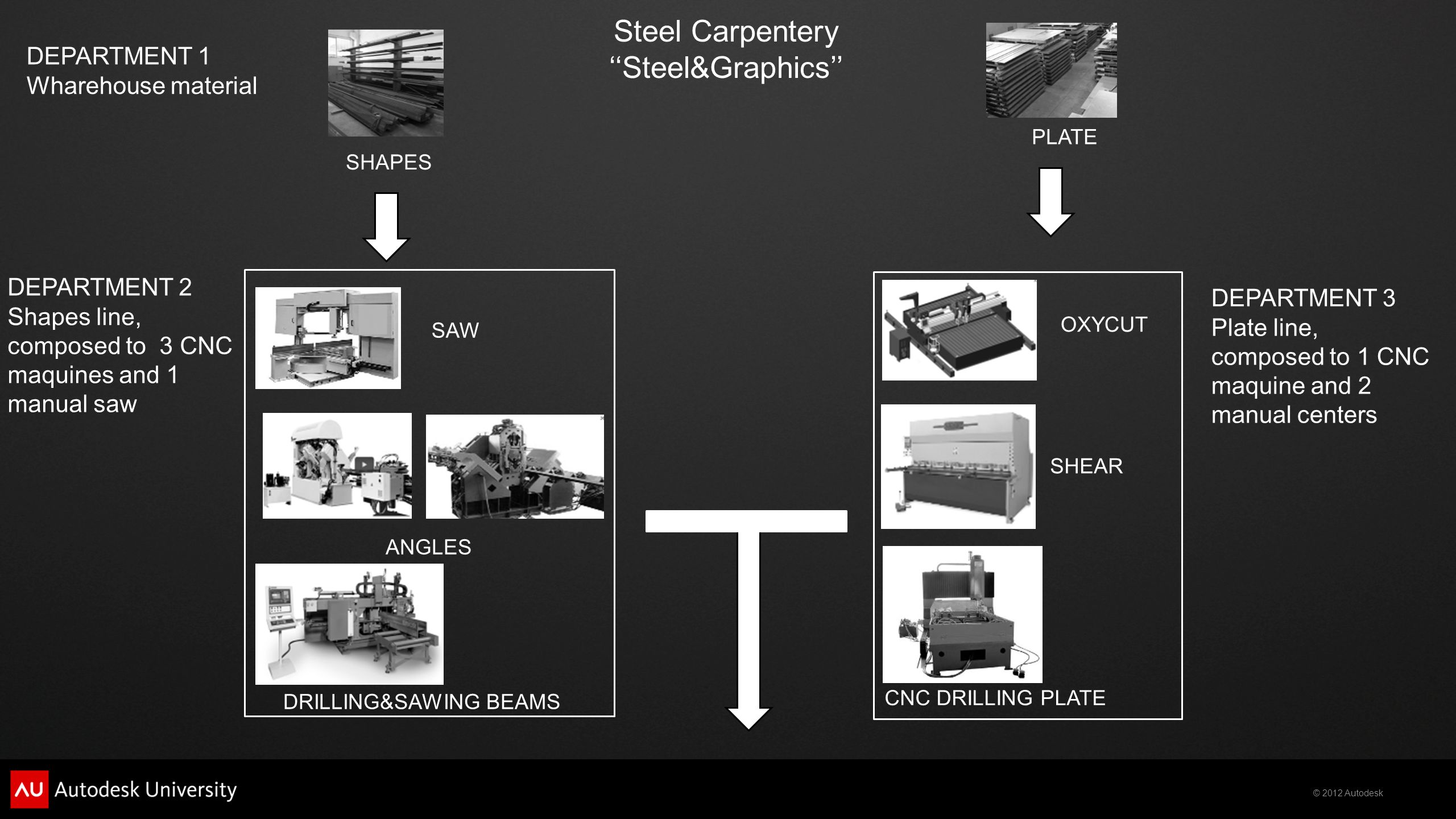 Steel Carpentery ''Steel&Graphics''
