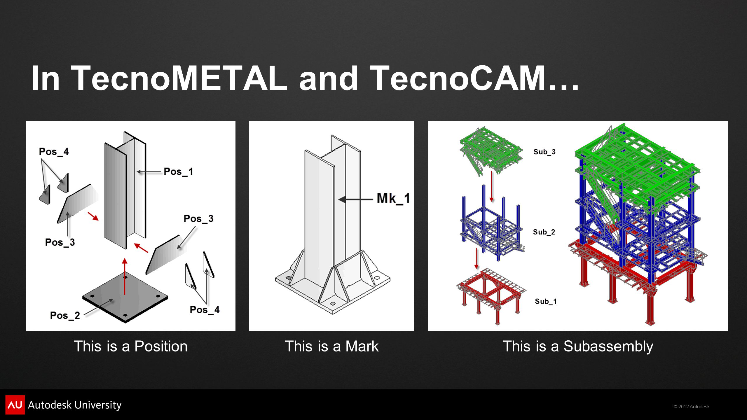 In TecnoMETAL and TecnoCAM…