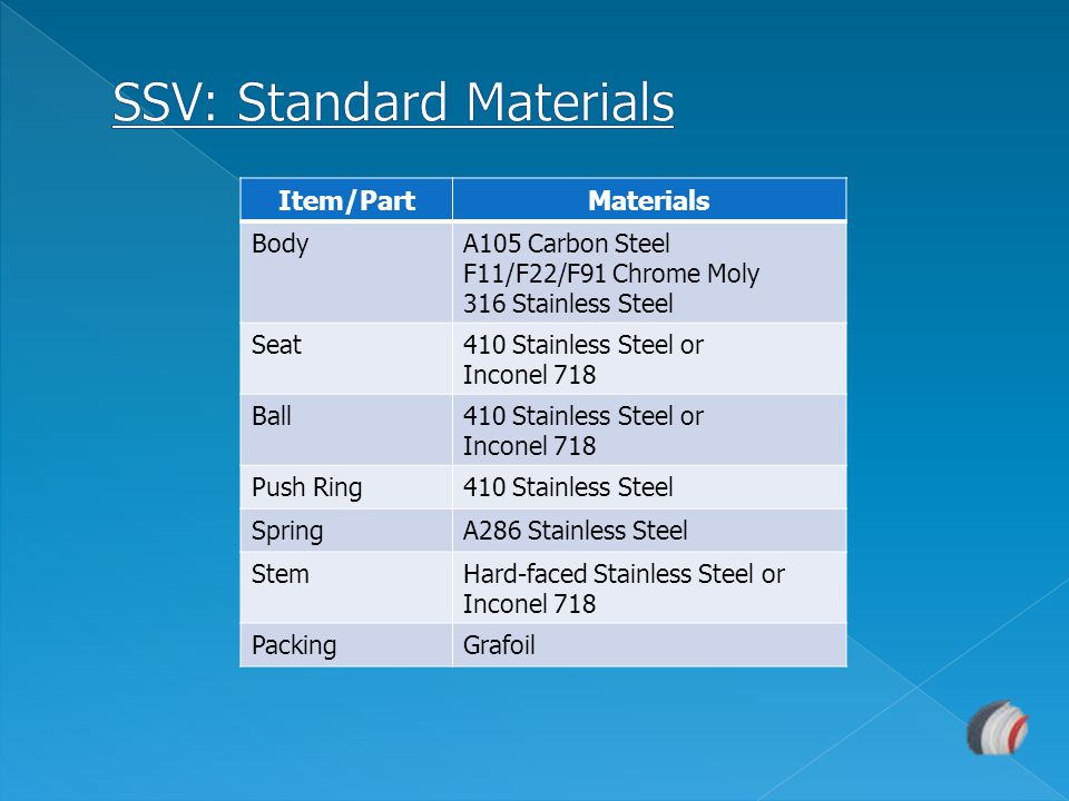 SSV: Standard Materials