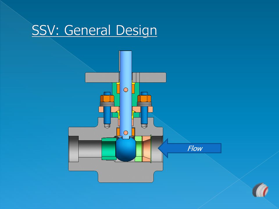 SSV: General Design Major parts Flow