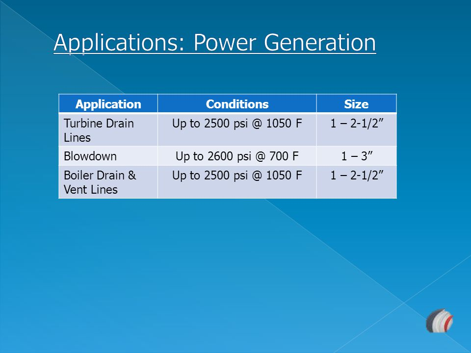 Applications: Power Generation