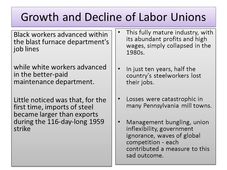 Growth and Decline of Labor Unions