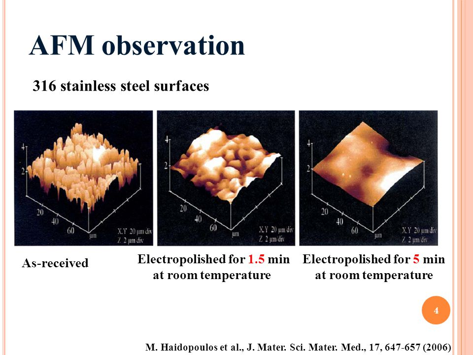 AFM observation 316 stainless steel surfaces