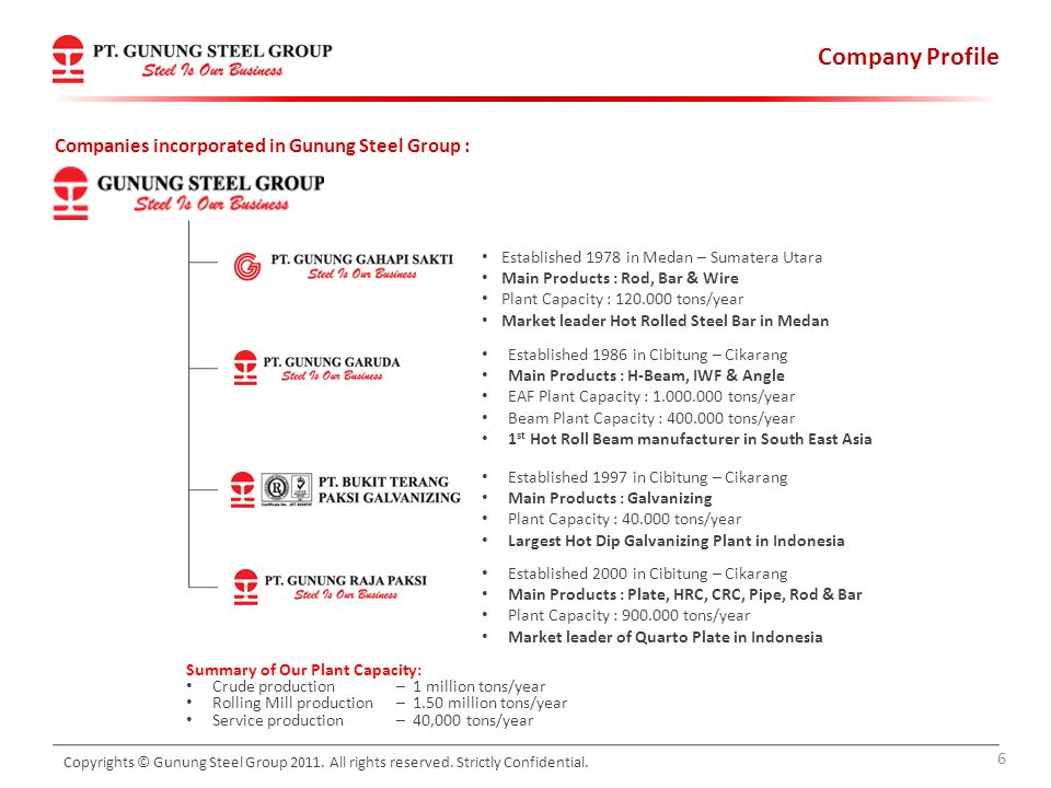 Company Profile Companies incorporated in Gunung Steel Group :