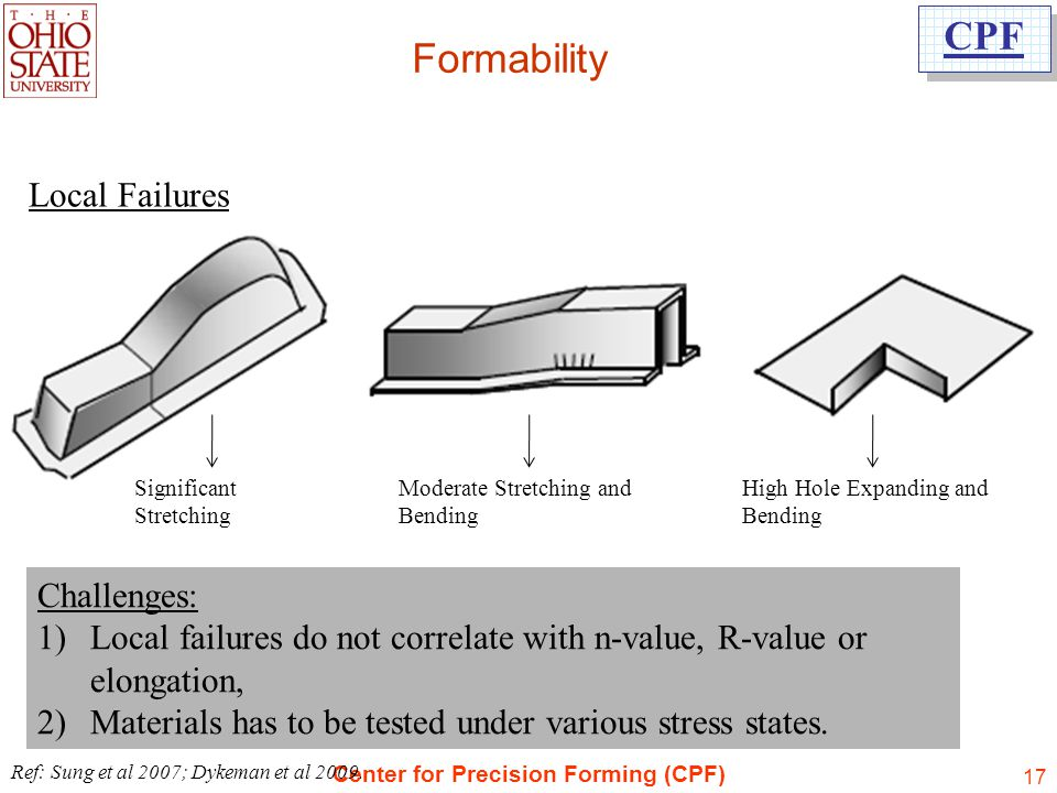 Formability Local Failures Challenges: