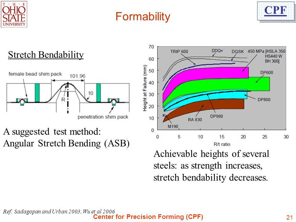 Formability Stretch Bendability