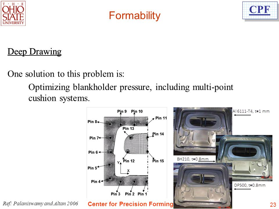 Formability Deep Drawing One solution to this problem is: Deep Drawing