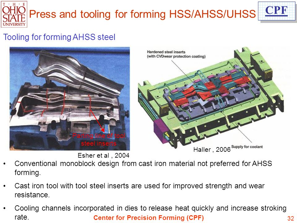 Press and tooling for forming HSS/AHSS/UHSS