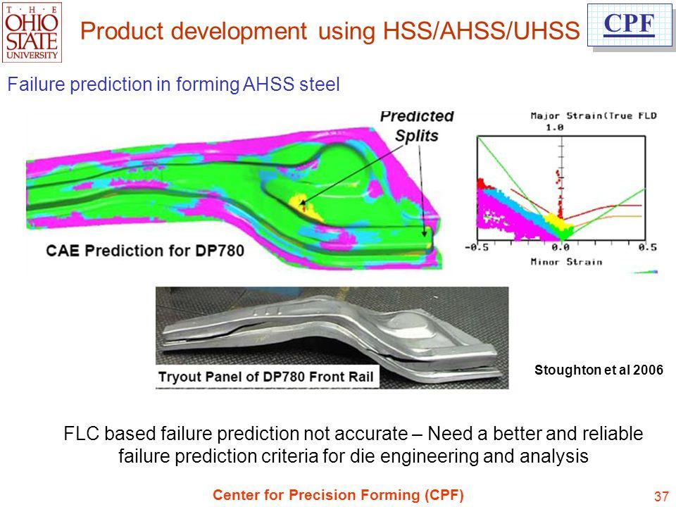 Product development using HSS/AHSS/UHSS