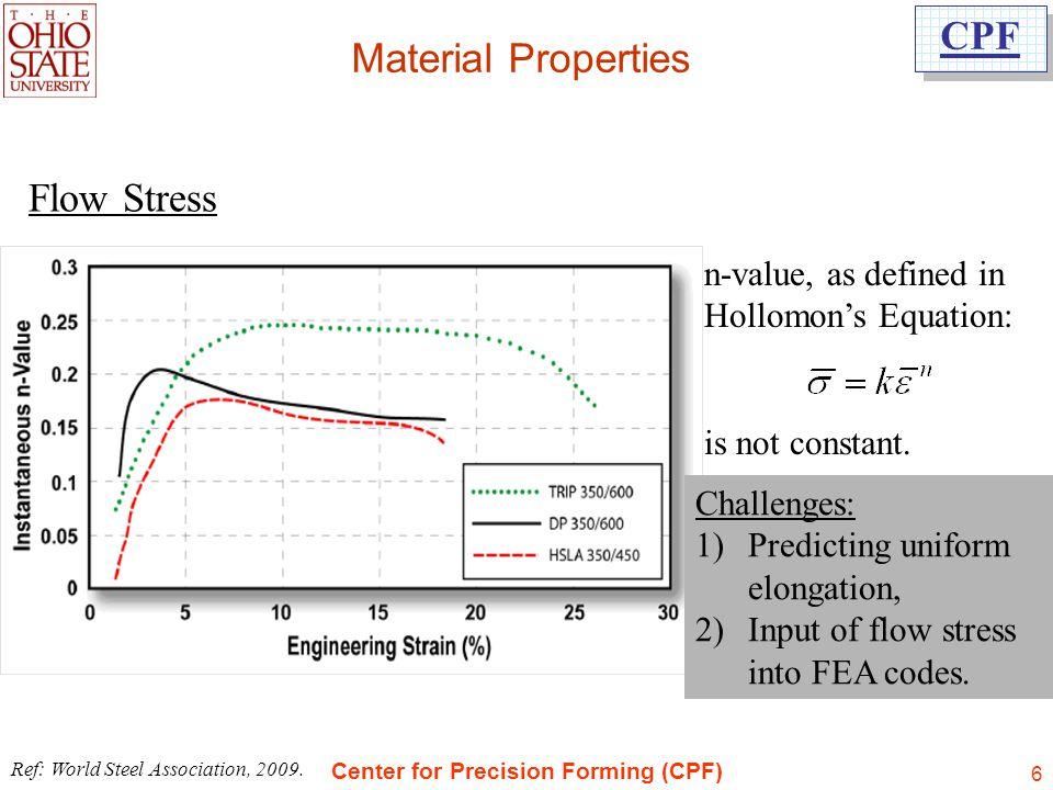 Material Properties Flow Stress