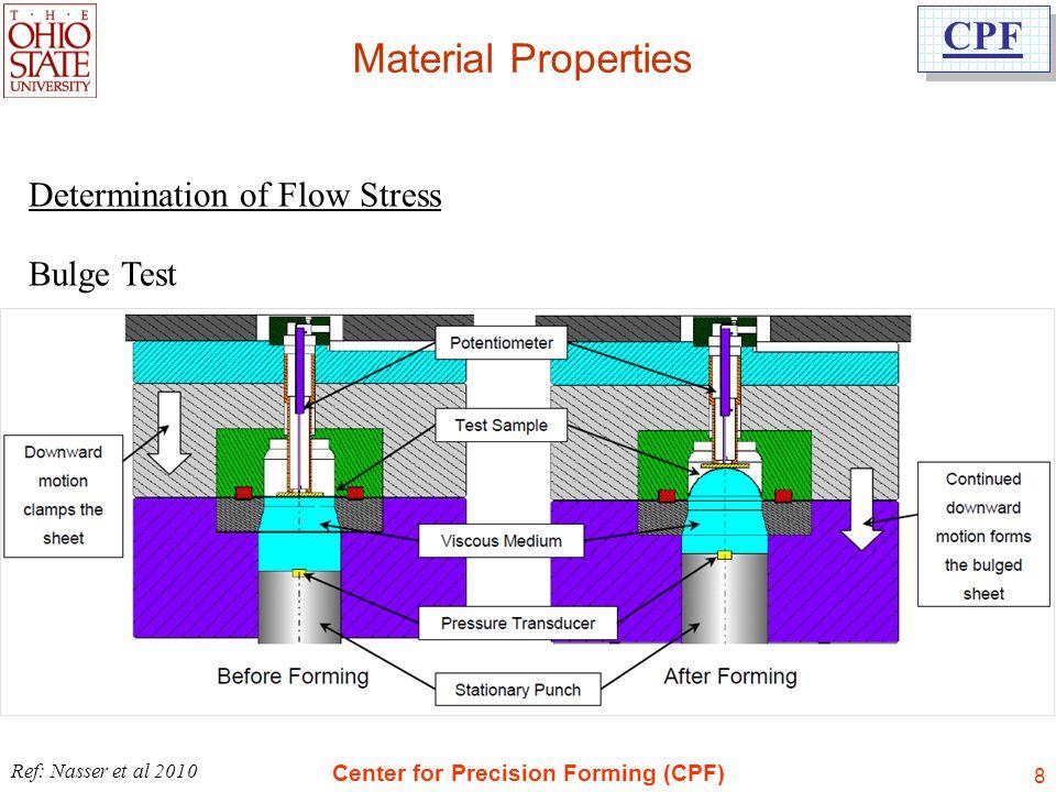 Material Properties Determination of Flow Stress Bulge Test