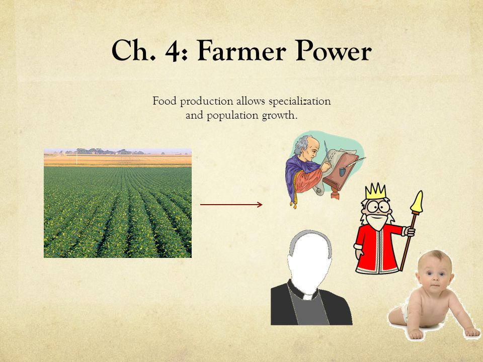 Food production allows specialization and population growth.