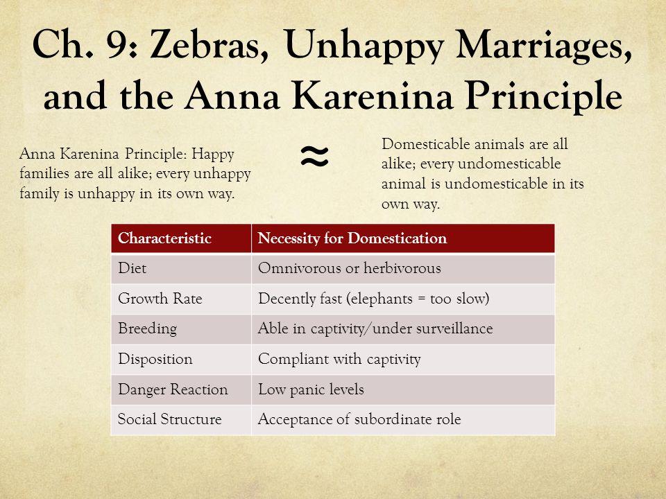 Ch. 9: Zebras, Unhappy Marriages, and the Anna Karenina Principle