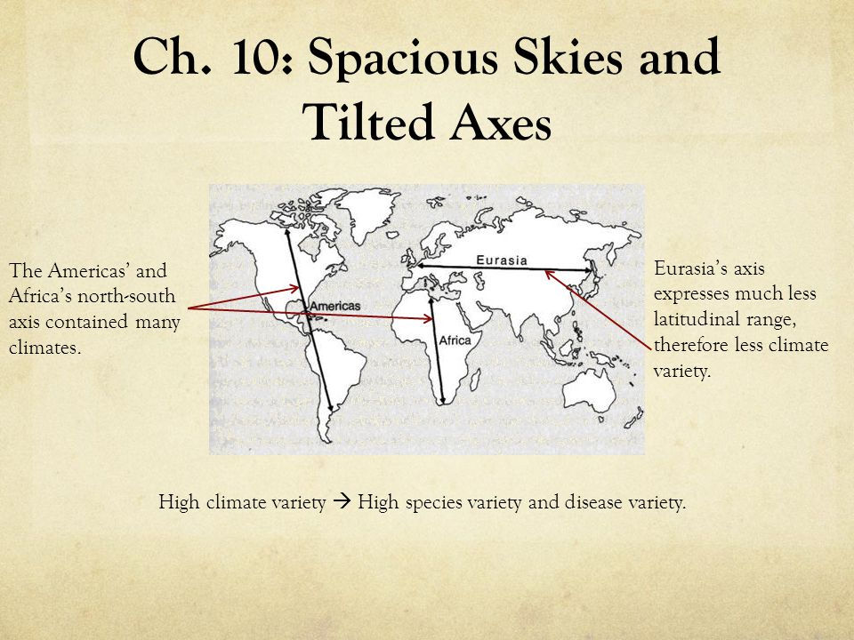 Ch. 10: Spacious Skies and Tilted Axes