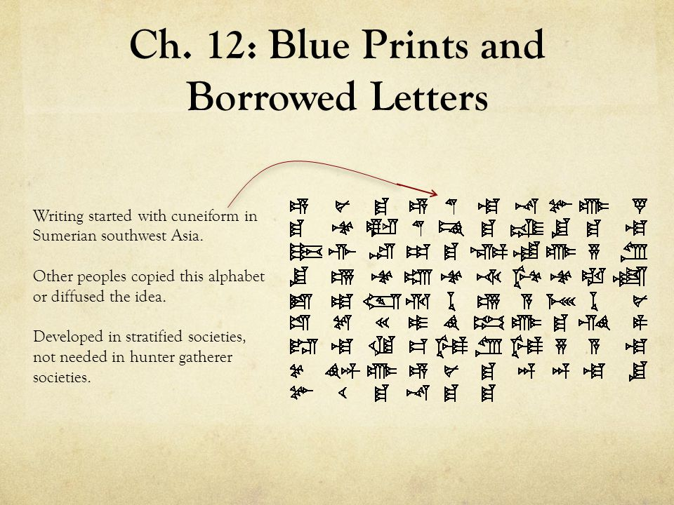 Ch. 12: Blue Prints and Borrowed Letters