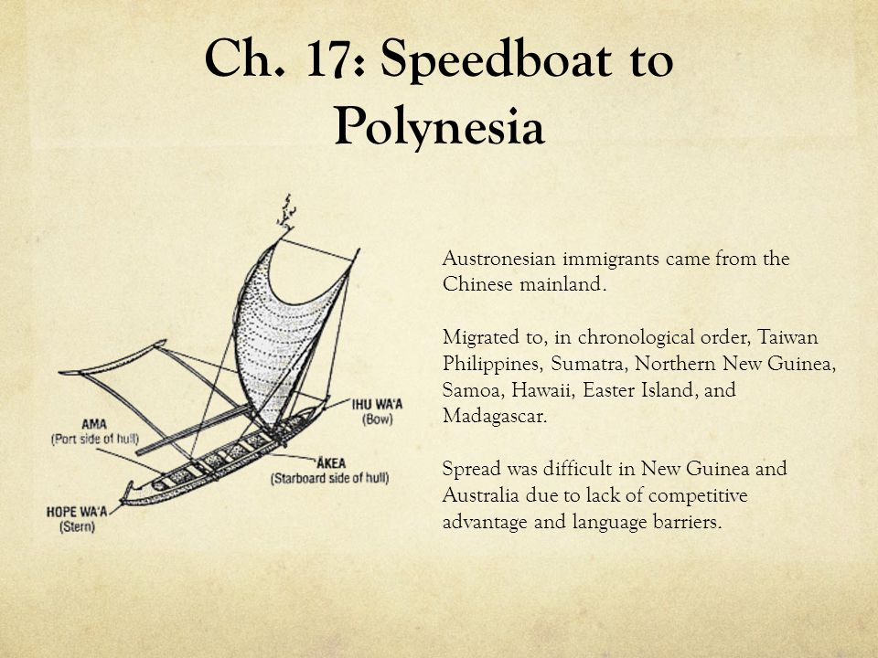 Ch. 17: Speedboat to Polynesia