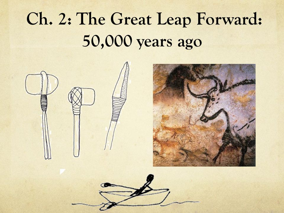 Ch. 2: The Great Leap Forward: 50,000 years ago