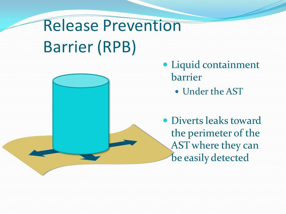 Release Prevention Barrier (RPB)