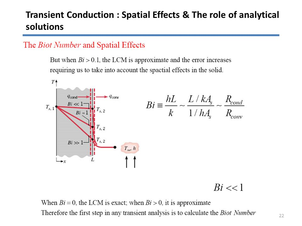 Transient Conduction : Spatial Effects & The role of analytical solutions