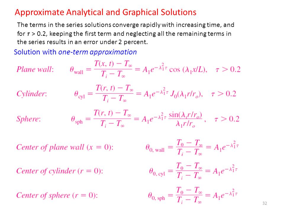 Approximate Analytical and Graphical Solutions