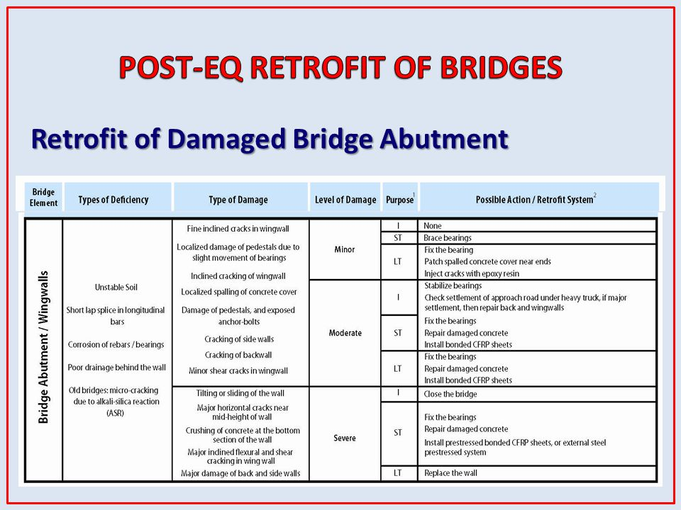 POST-EQ RETROFIT OF BRIDGES