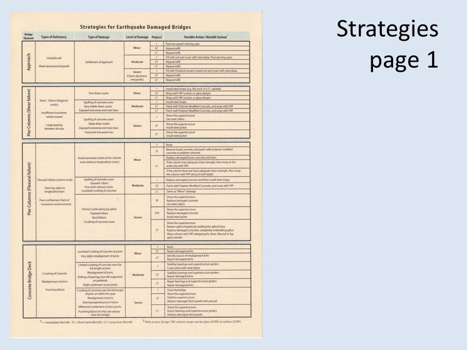 Strategies page 1