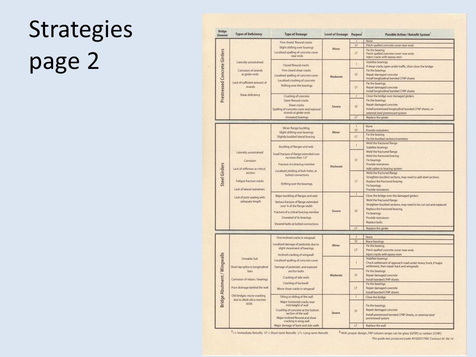 Strategies page 2