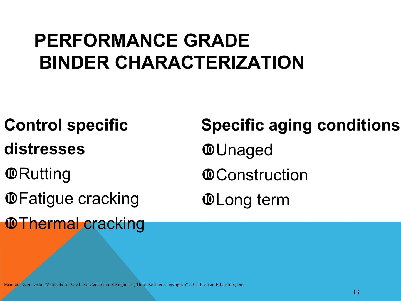 PERFORMANCE GRADE BINDER CHARACTERIZATION