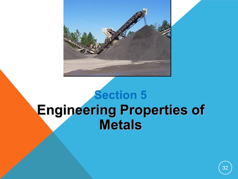 Engineering Properties of Metals
