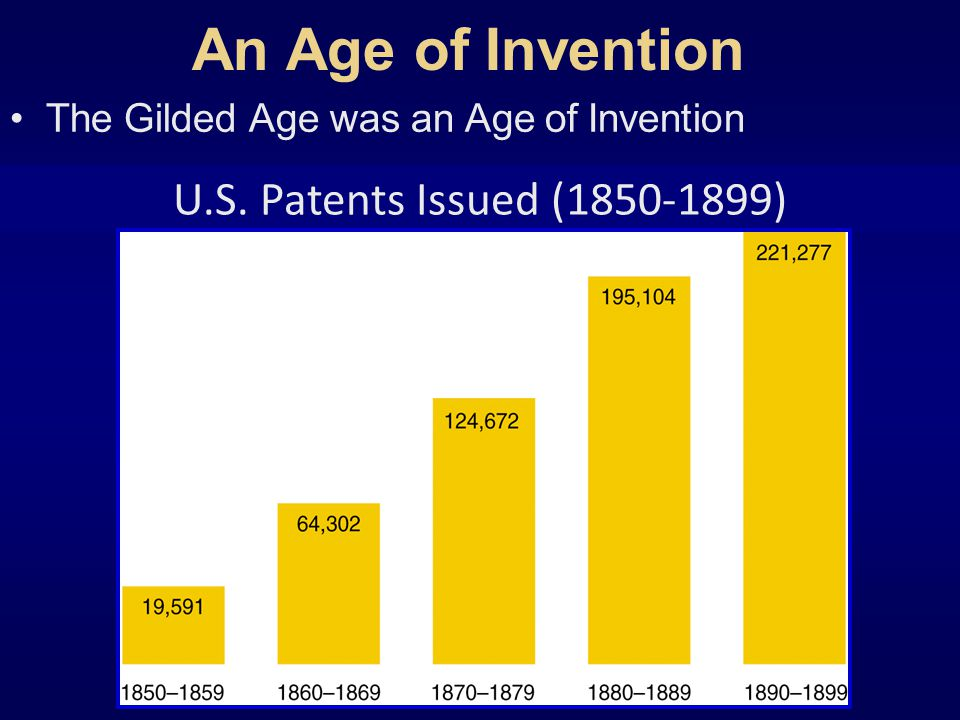 An Age of Invention U.S. Patents Issued (1850-1899)