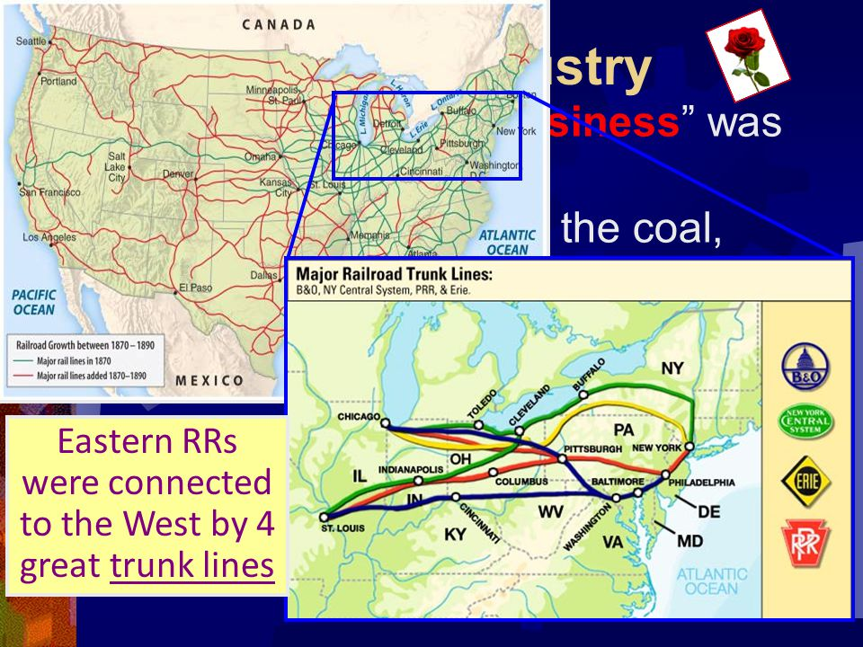 Eastern RRs were connected to the West by 4 great trunk lines