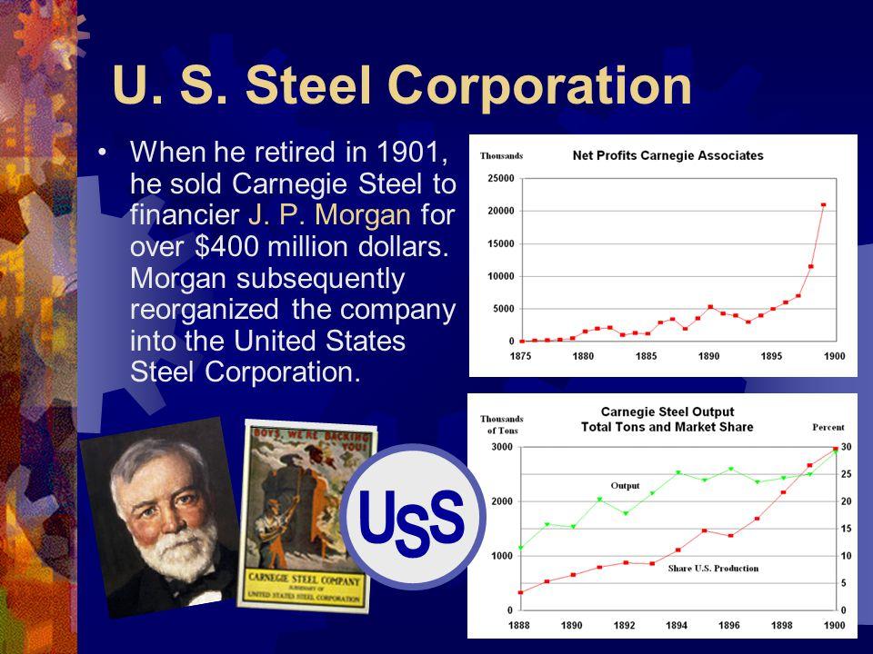U S U. S. Steel Corporation